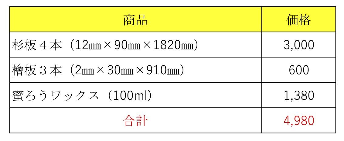 f:id:hiro-secondwork:20190829083212j:plain