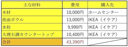 f:id:hiro-secondwork:20191021212602j:plain