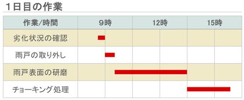 f:id:hiro-secondwork:20200325235328j:plain