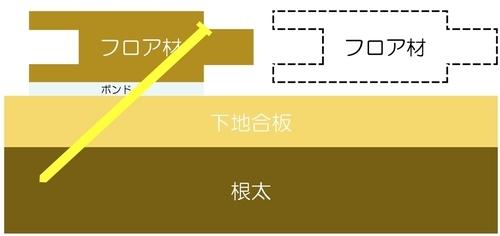 f:id:hiro-secondwork:20200409005022j:plain