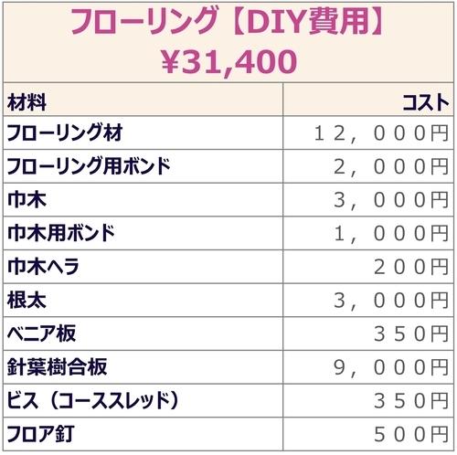 f:id:hiro-secondwork:20200409232143j:plain