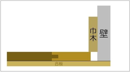 f:id:hiro-secondwork:20200410231932j:plain