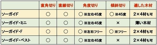 f:id:hiro-secondwork:20200601225929j:plain
