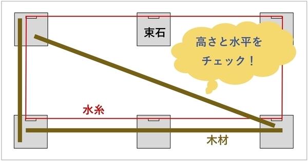 f:id:hiro-secondwork:20200608011011j:plain