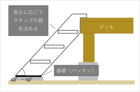 f:id:hiro-secondwork:20200905223117j:plain