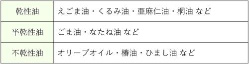 f:id:hiro-secondwork:20210205000315j:plain